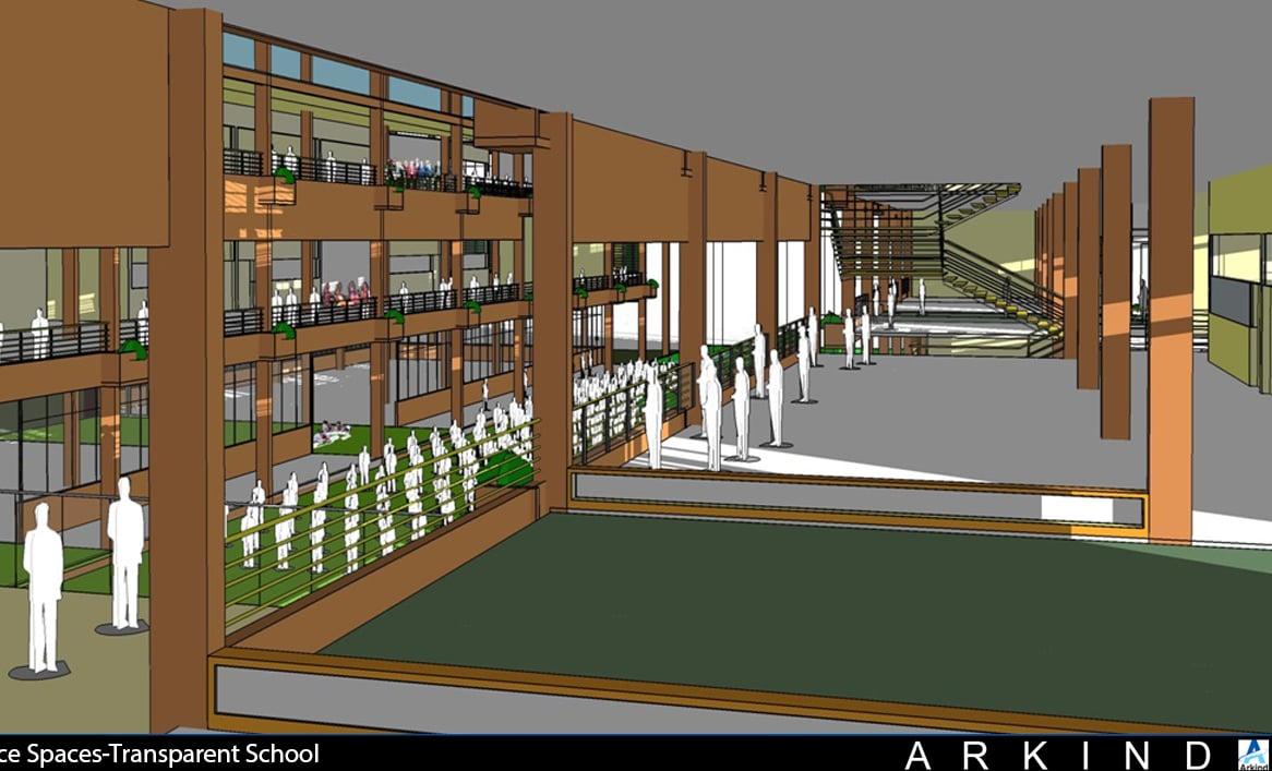 Model-Performance Spaces-Transparent School