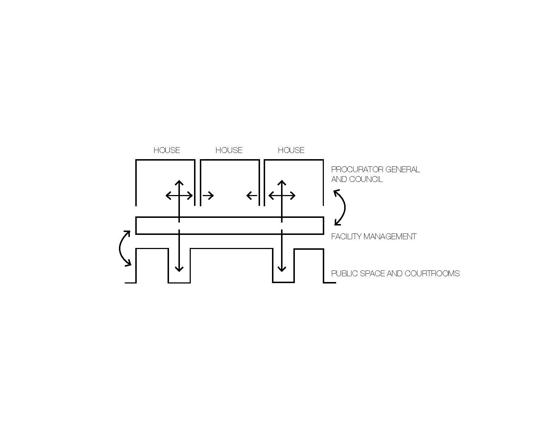 Section scheme KAAN Architecten}