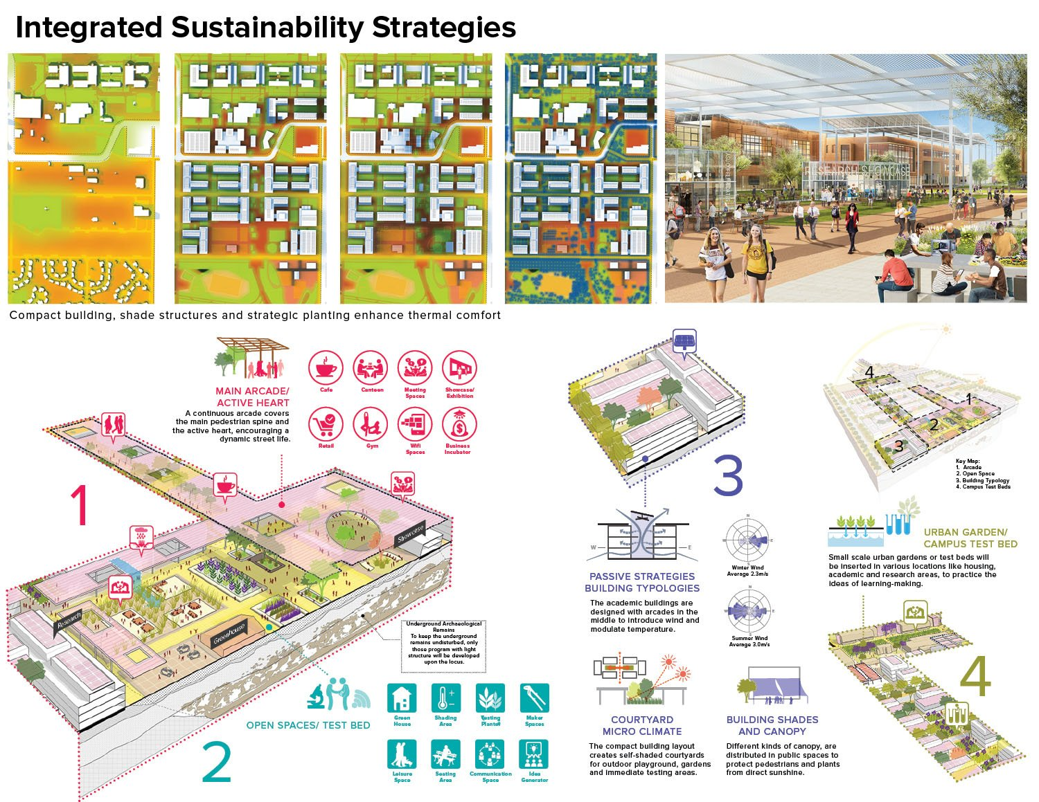 Integrated Sustainability Strategies - from Planning to Architecture to Landscape Sasaki