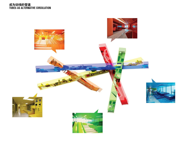 tubes concept Crossboundaries}