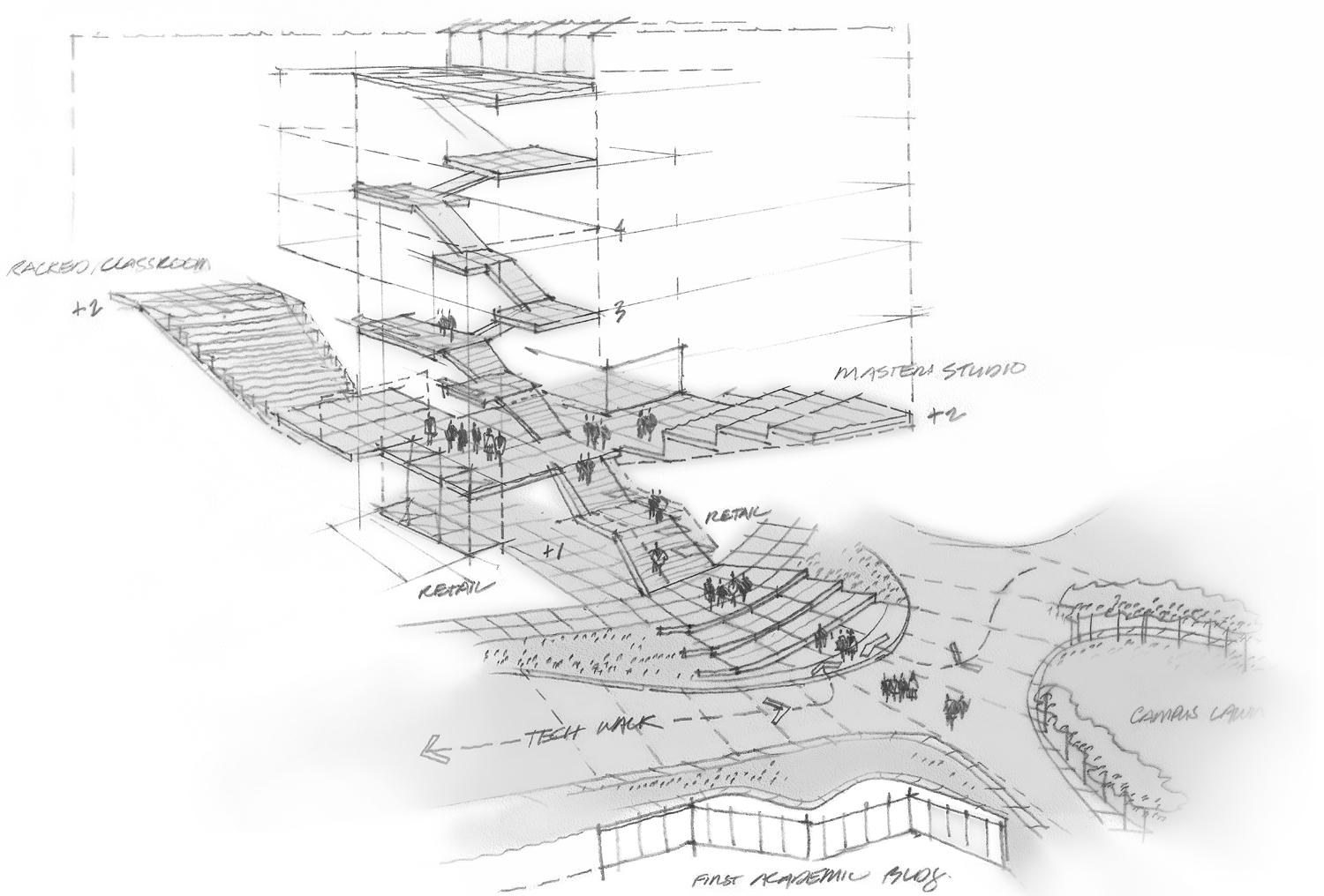 Tata Innovation Center Sketch. The building form is defined by a central 'bowtie' that invites people to enjoy river to river views in the light filled central gathering areas. Weiss/Manfredi}