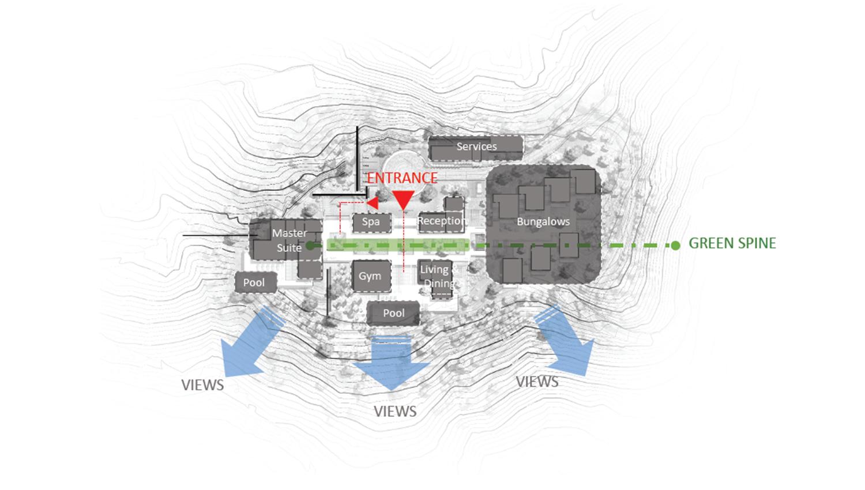 Concept Diagram JT+ Partners}