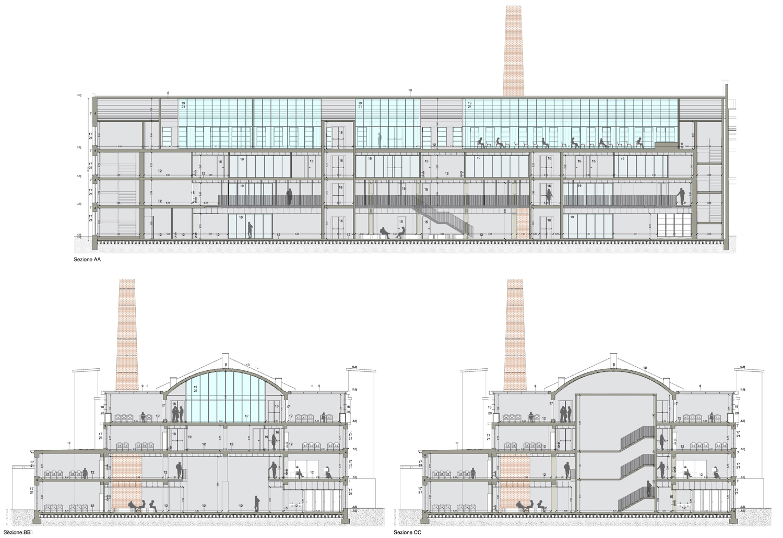 Edificio Ex Ceramica: Sezioni - progetto Archivio Corvino + Multari 2017}