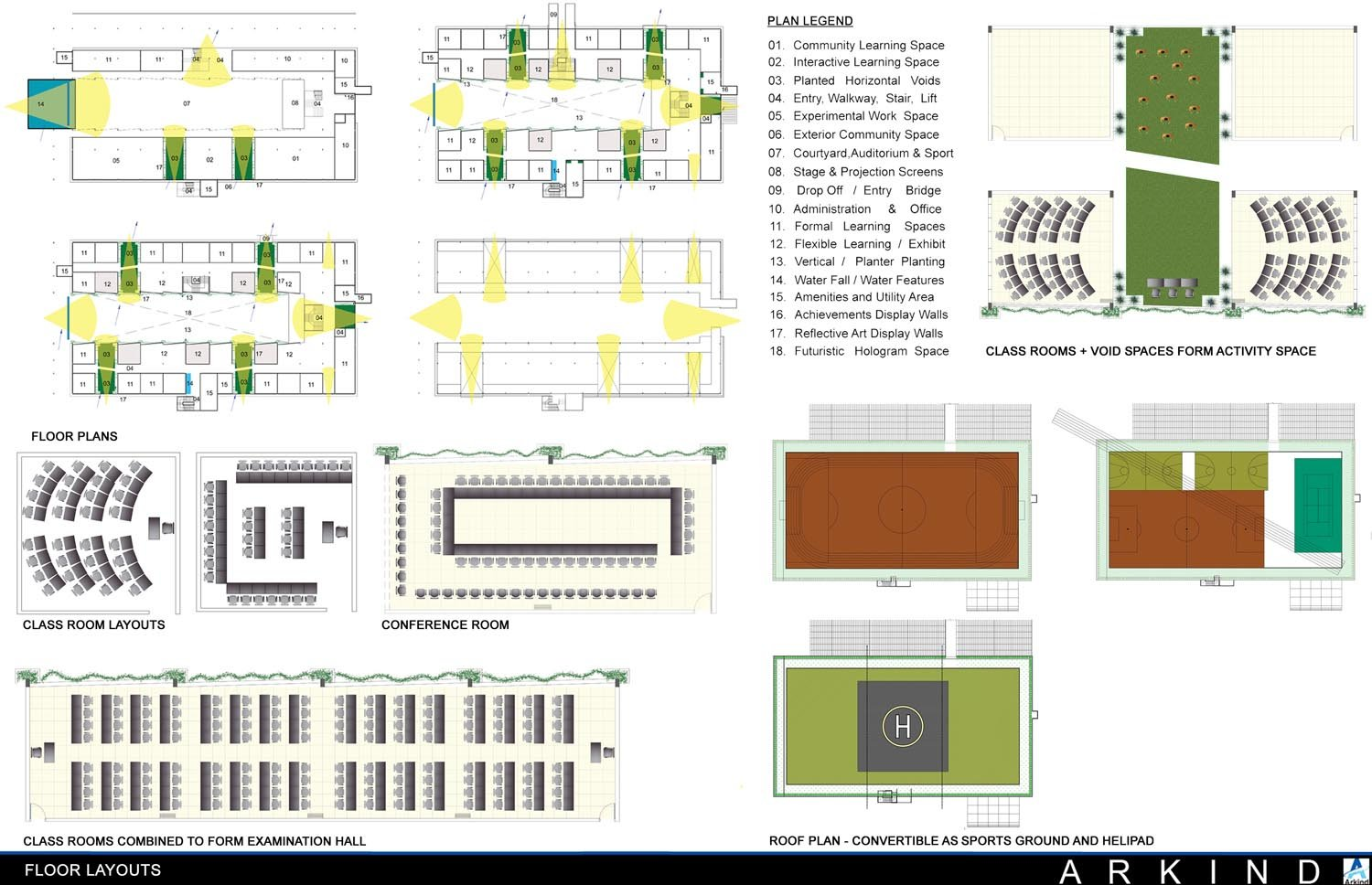 Key Plans and Layouts }