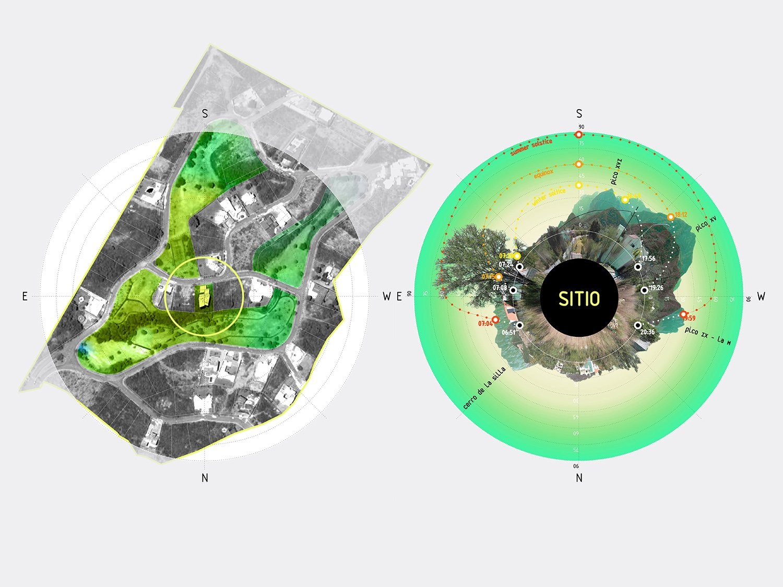 Site Analysis  Manolo Ufer / a r c h i p e l a g o s }