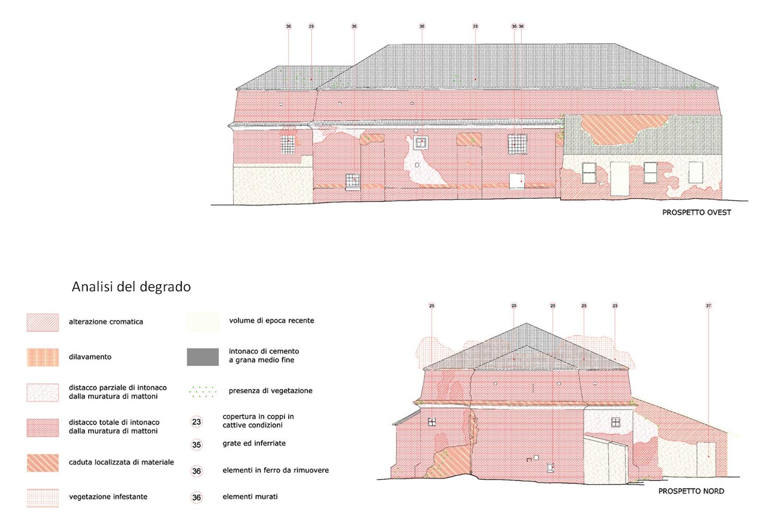 Edificio ex Polveriera: Analisi del degrado Archivio Corvino + Multari 2017}