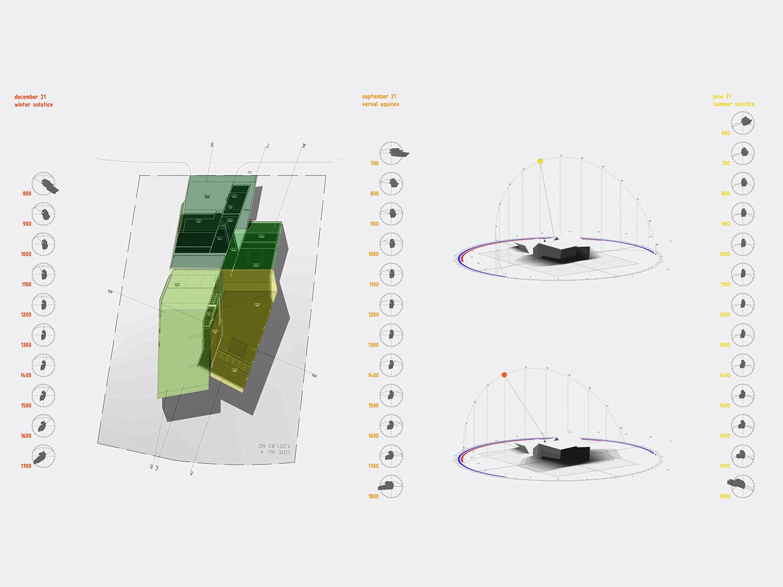 Envelope Analysis Manolo Ufer / a r c h i p e l a g o s }