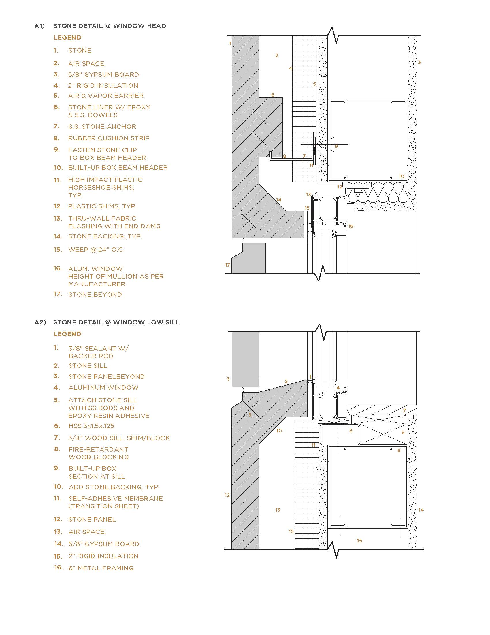 CetraRuddy Architecture DPC