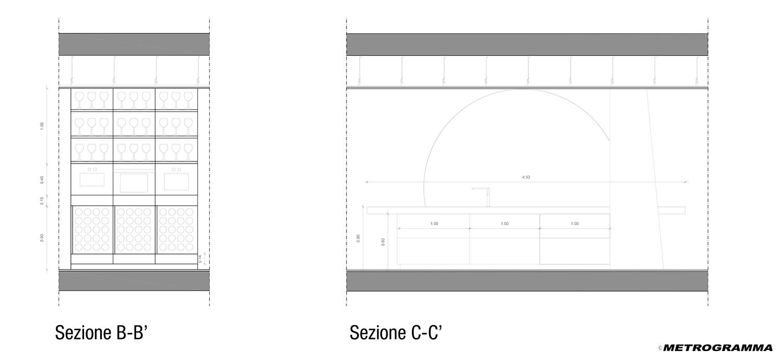Sezioni BB e CC Metrogramma