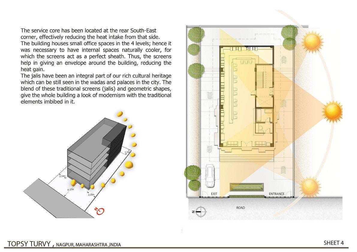 Climatic Analysis - 01  Zeel Architects }