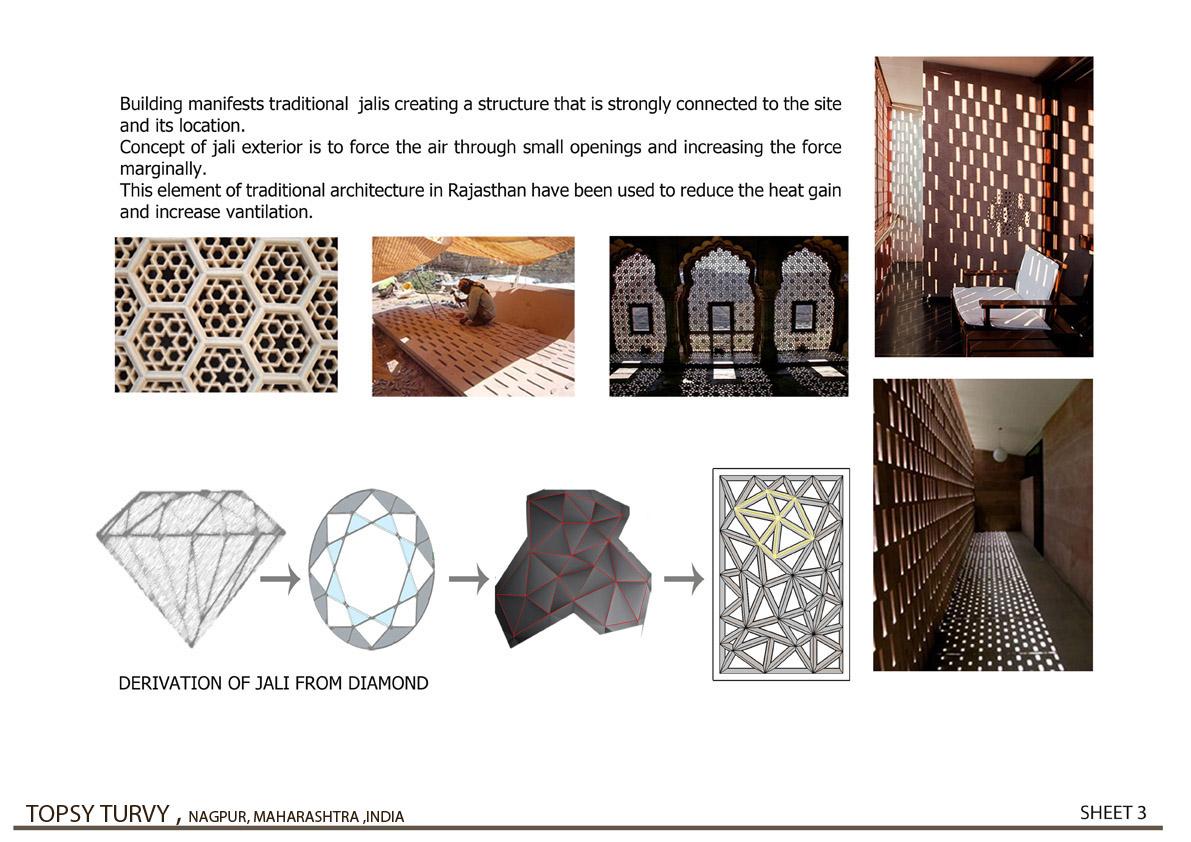 Concept Sheet  Zeel Architects }