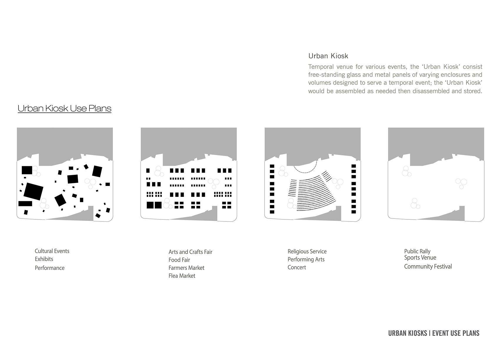 Urbank Kiosks and Urban Square Use Plans }