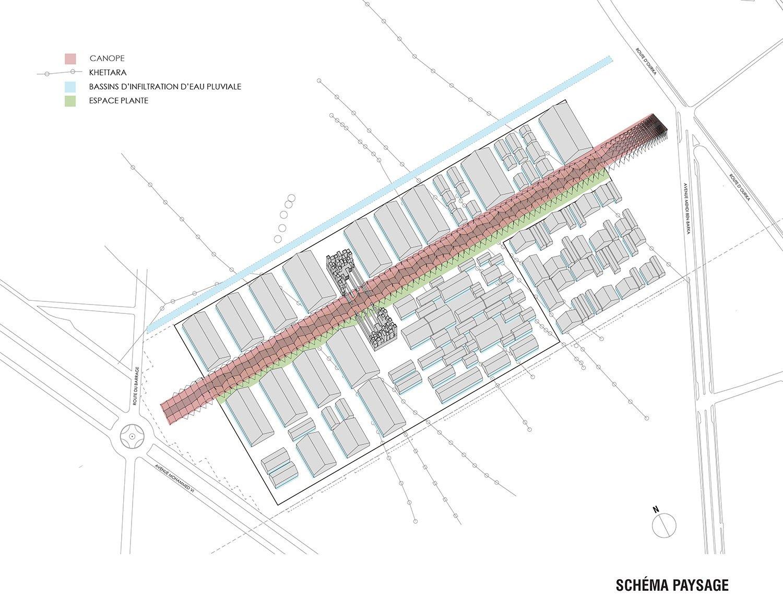 Landscape schematic OUALALOU+CHOI}