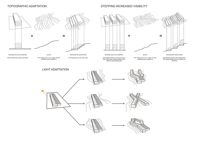Concept diagram }