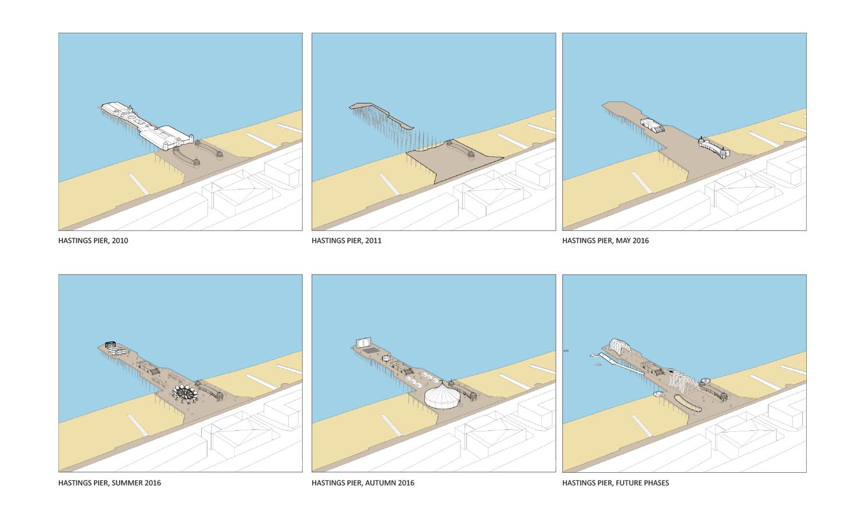 Hastings Pier Timeline Diagram }