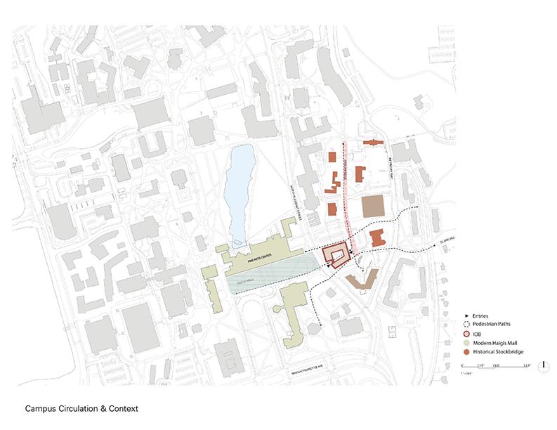 Campus Circulation }