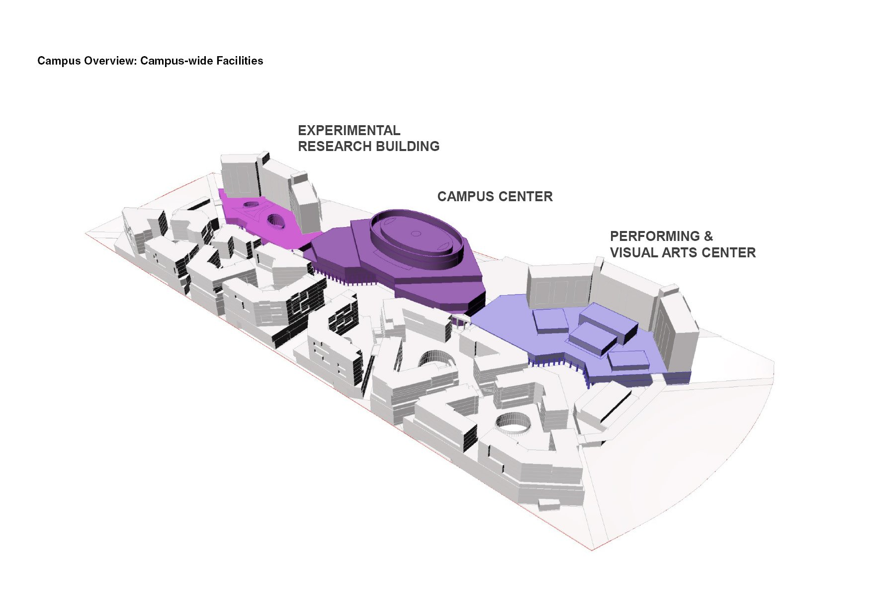 Campus Overview: Campus-wide Facilities }