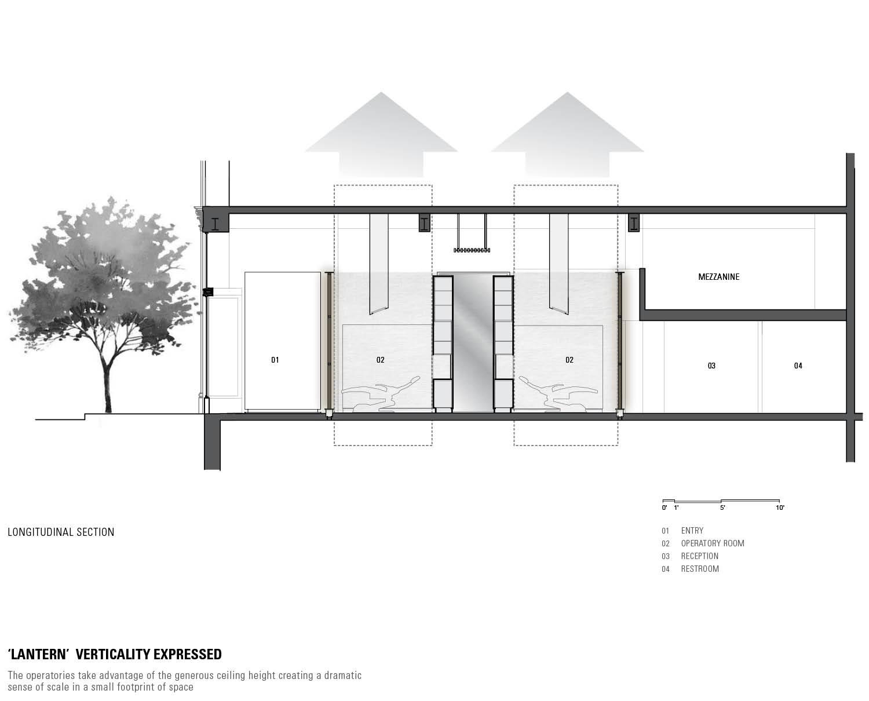 Section - 'Lantern' to define space Montalba Architects}