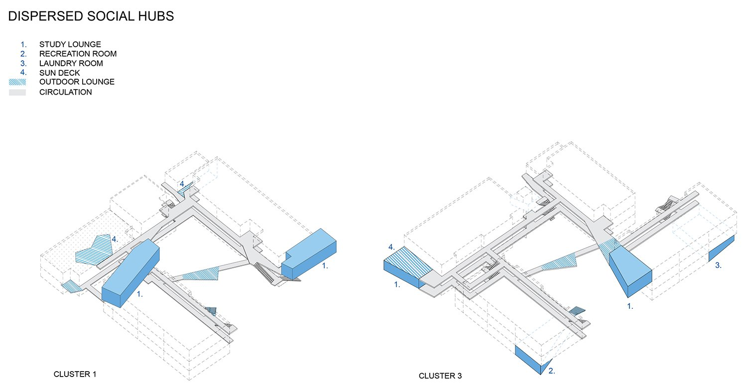 Dispersed Social Hubs © Lorcan O'Herlihy Architects [LOHA]}