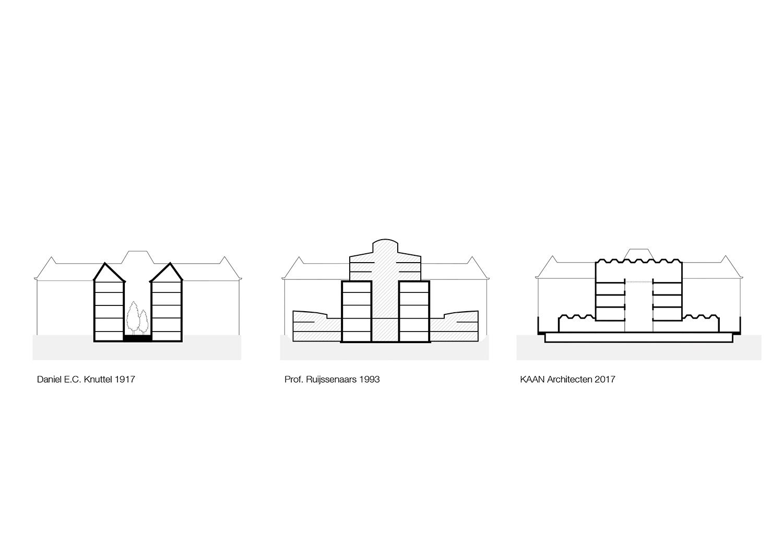 Changing roofs scheme KAAN Architecten}