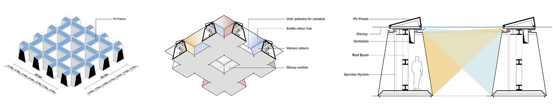 Roof schemes KAAN Architecten}
