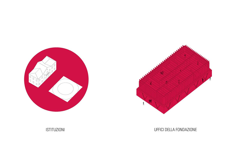 Fondazione's offices concept }
