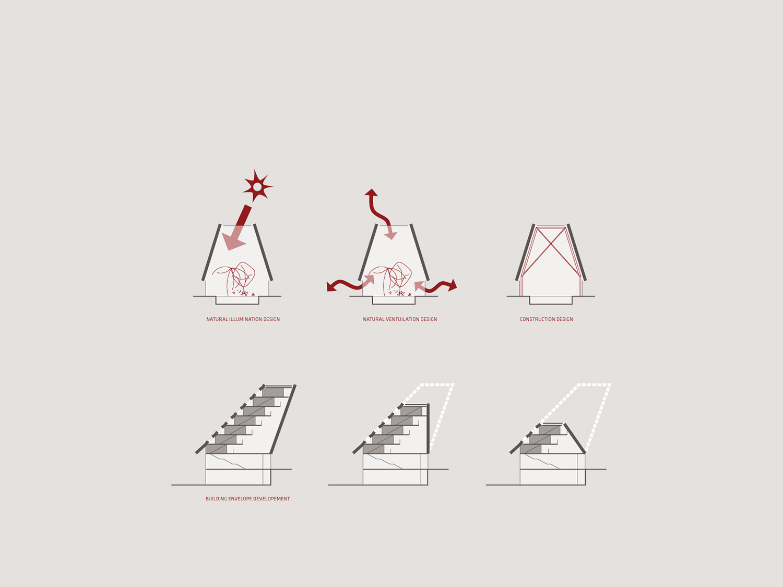 indjija spa resort 02 conceptual design schemes ENOTA}