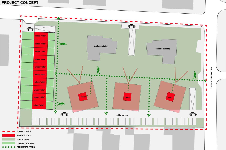 Concept del progetto / Project concept Antonio Iascone Ingegneri Architetti}