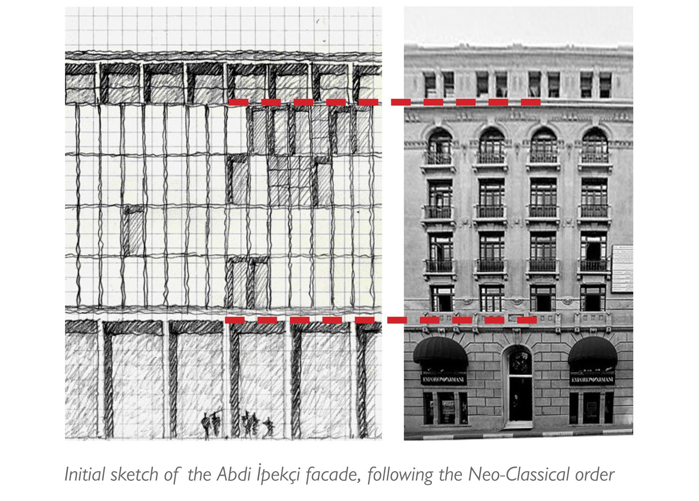 St. Regis Istanbul - Contextual Framework Sketches }
