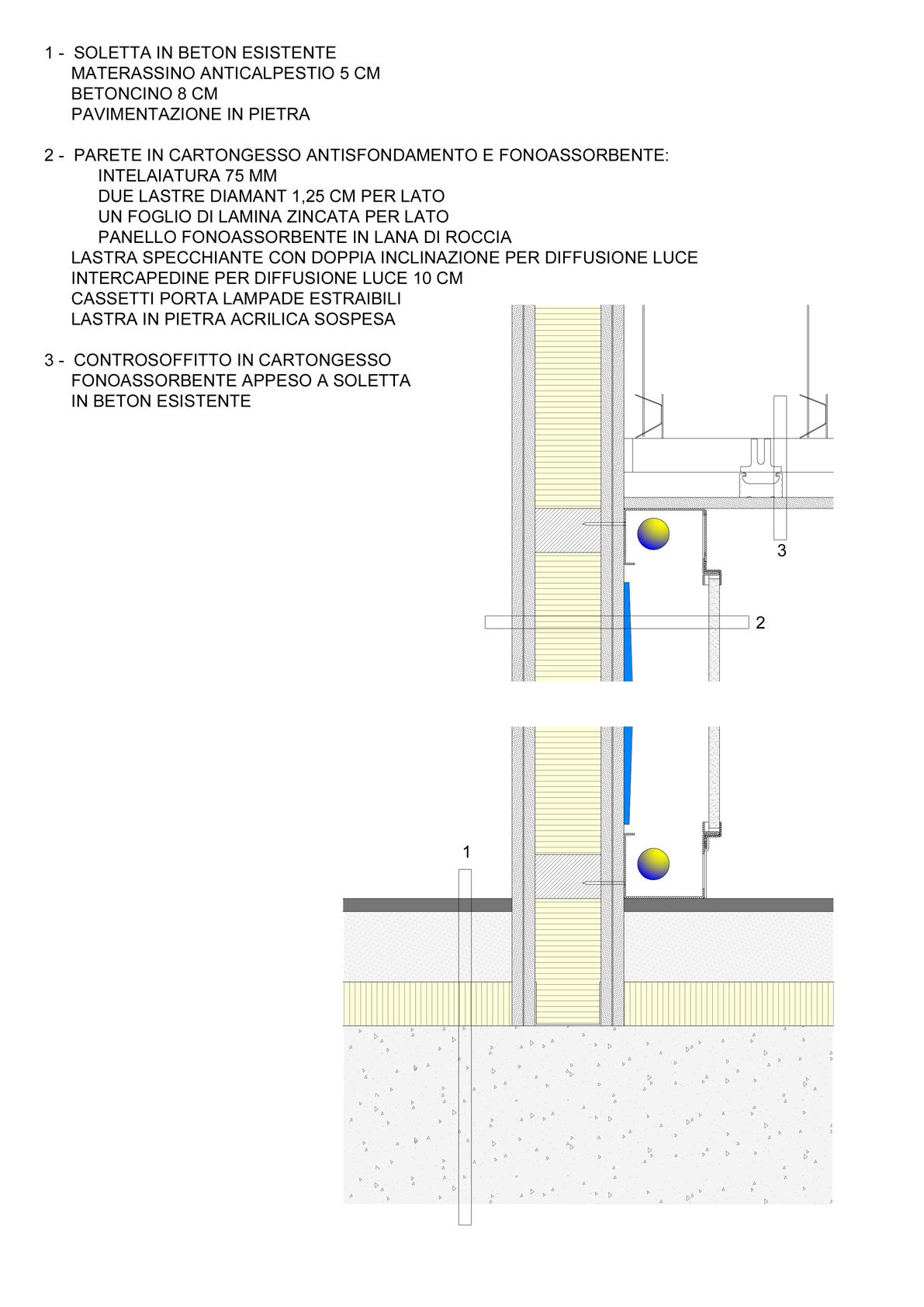 Dettaglio sezione verticale cellula eterea  }