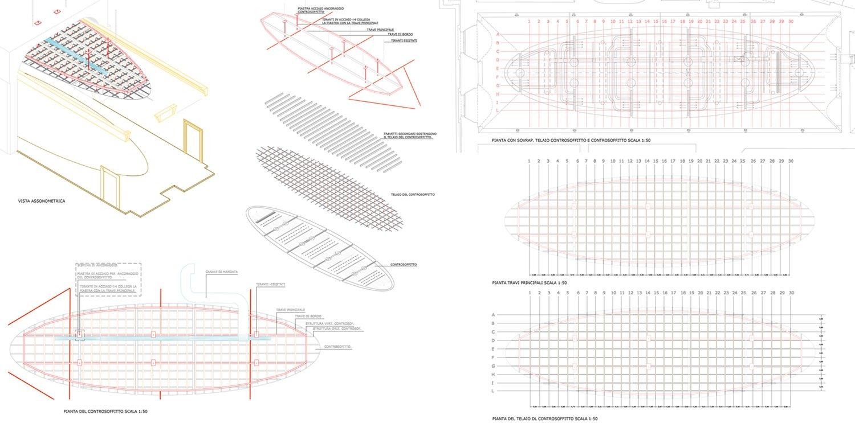 schema dell'orditura strutturale del Plafone }
