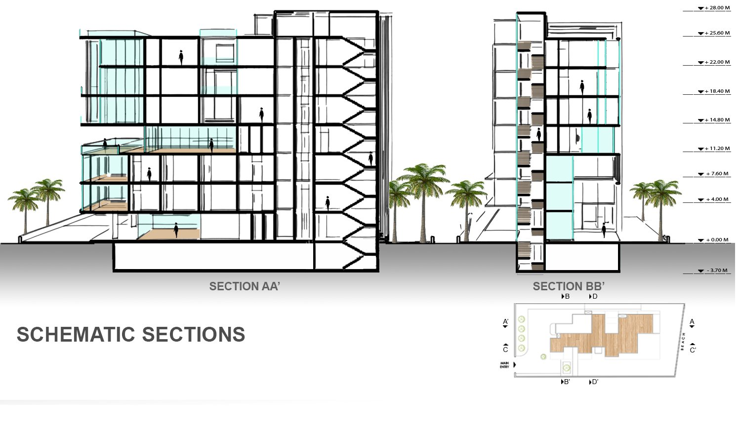 Schematic Sections KNS Architects}