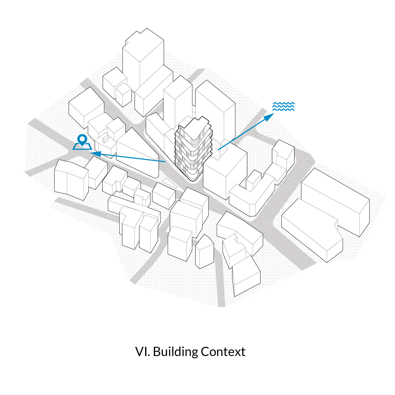 Building Context