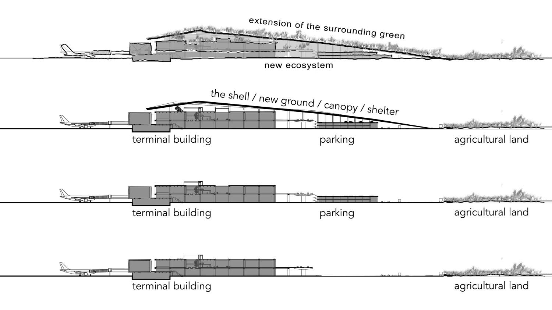 Çukurova Regional Airport Complex - Graphic Sections }