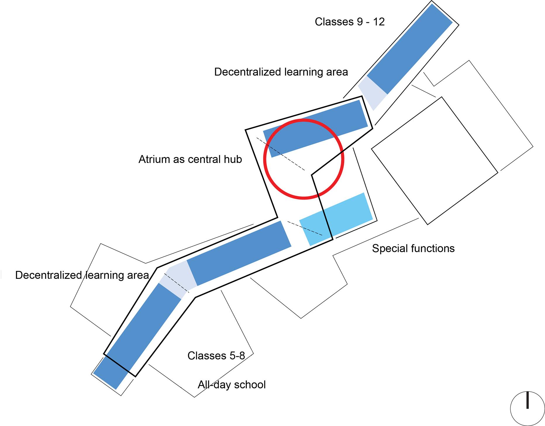 Pictogram level 1-2 }