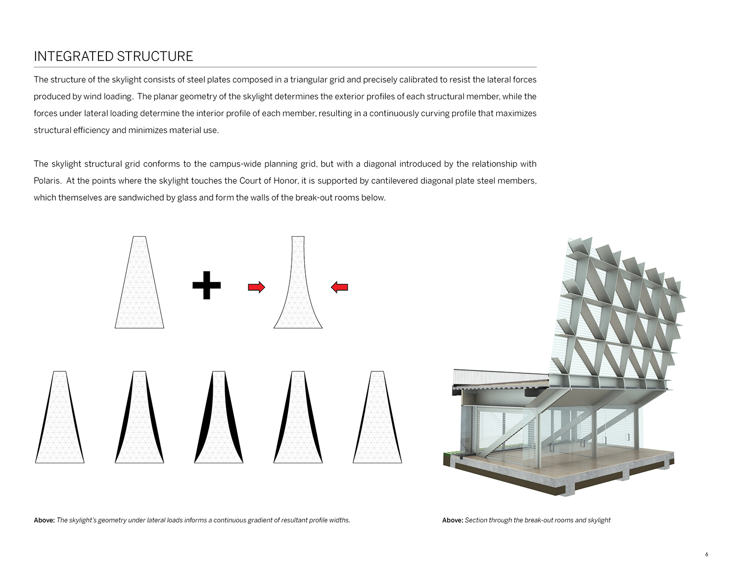 Integrated Structure }