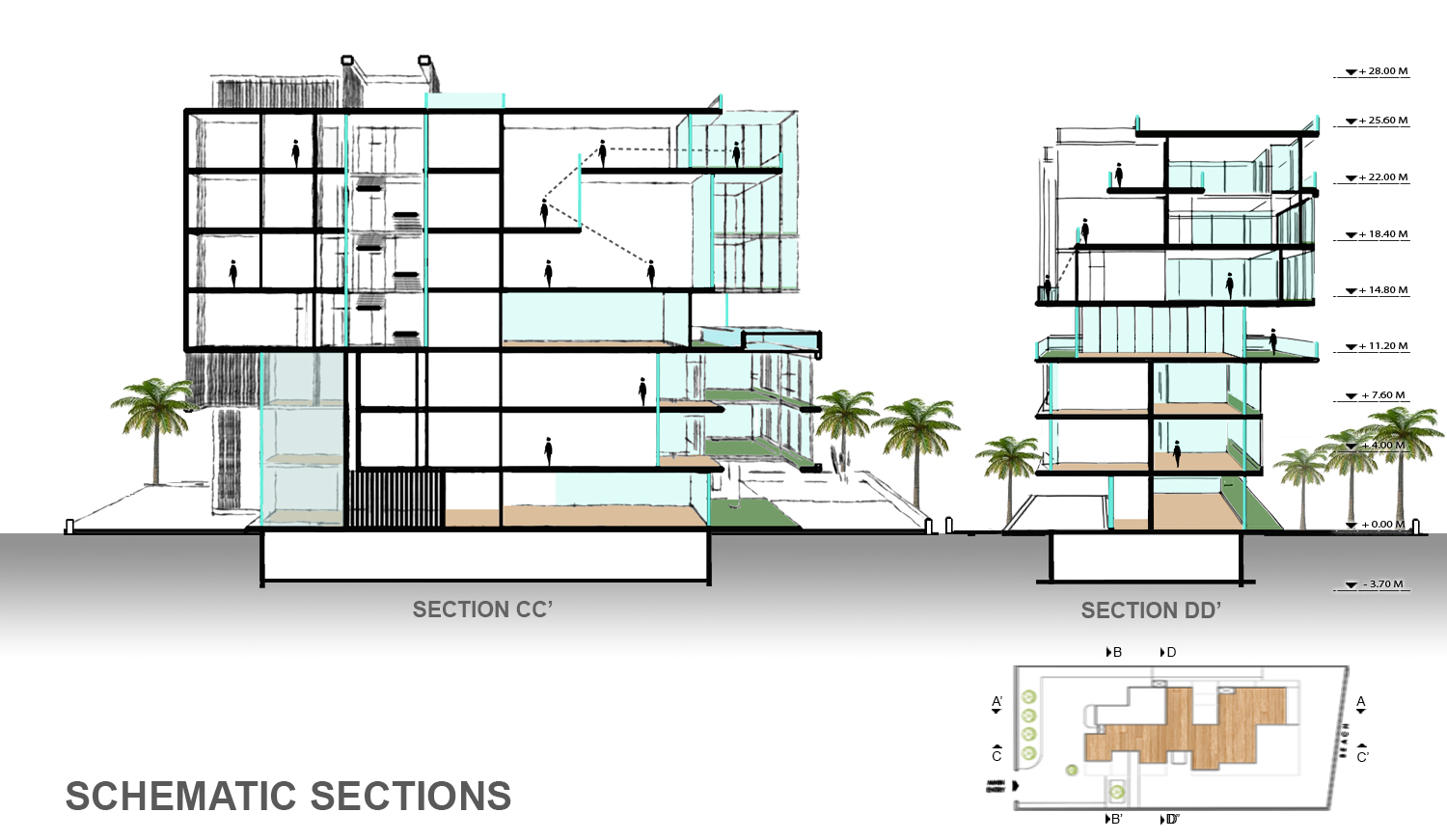 Schematic Sections KNS Architects