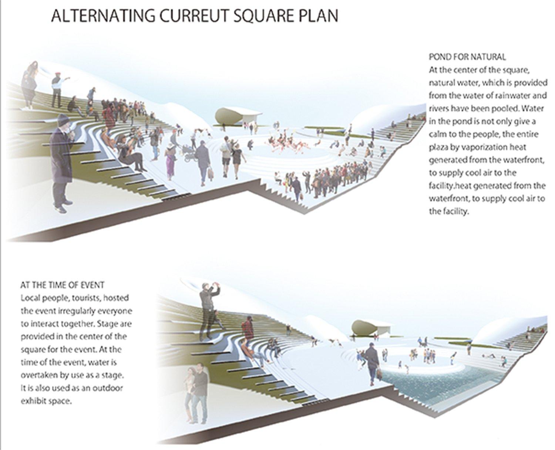Alternating Curreut Sqare Plaza }