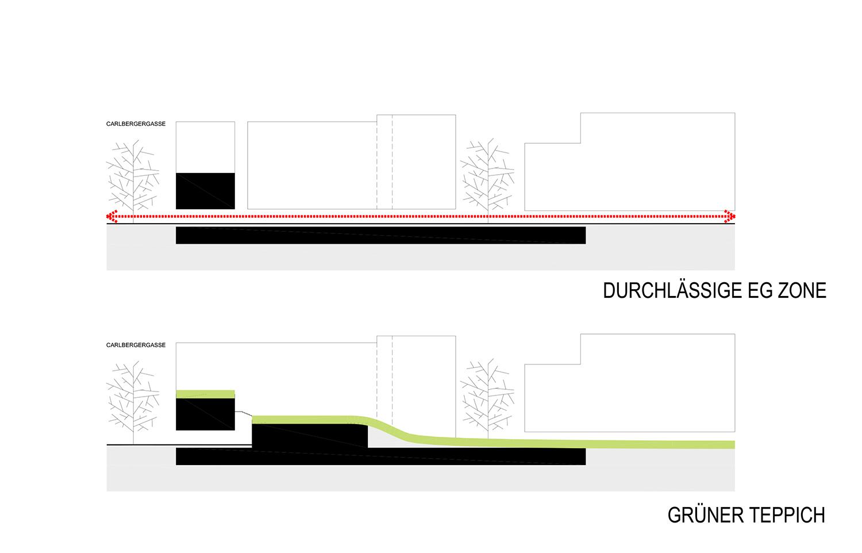 IDW Süd_diagram Dietrich | Untertrifaller Architekten}