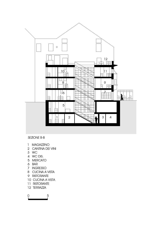 Sezione BB Roland Baldi architects}