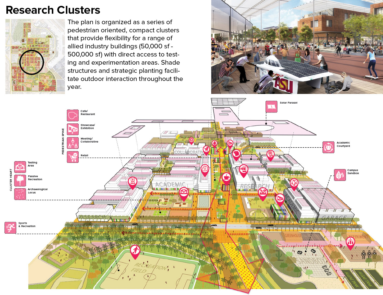 The Plan is Organized as a Series of Pedestrian Oriented Compact Clusters Sasaki
