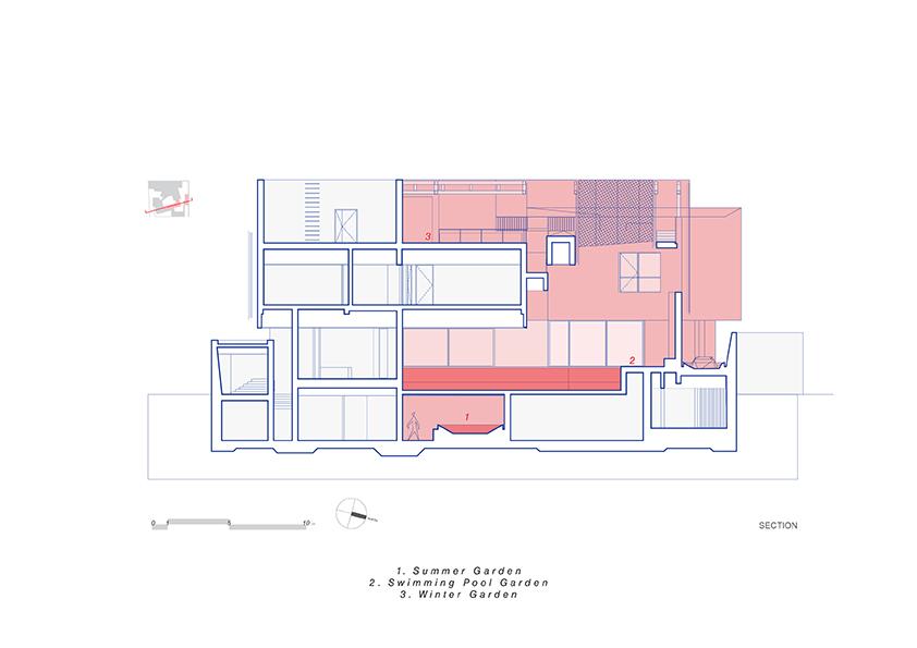 AGi architectes_Three Gardens__Section _1.200_Summer Garden }