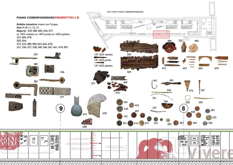 progetto esecutivo programma museografico ReLab}