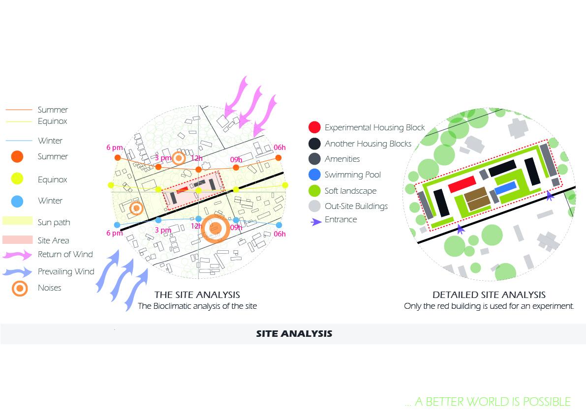 Site Analysis HKA | Hermann Kamte & Associates}
