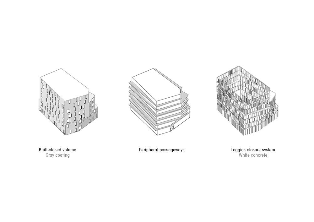 Arches Boulogne - Diagram }