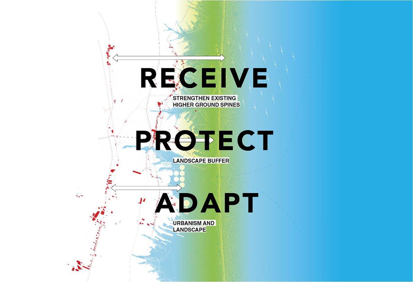 Strategy Diagram: Receive, Protect, Adapt DLANDstudio Architecture and Landscape Architecture + Rafi Segal}
