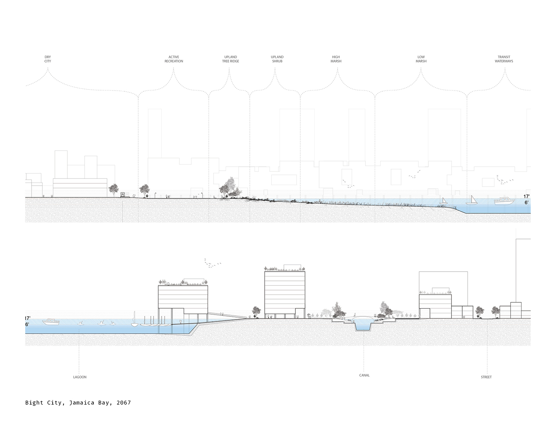 Bight City, Jamaica Bay, 2067 DLANDstudio Architecture and Landscape Architecture + Rafi Segal}