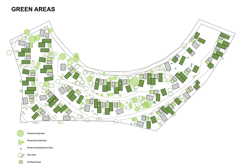 Green Areas Diagram TABANLIOGLU ARCHITECTS}
