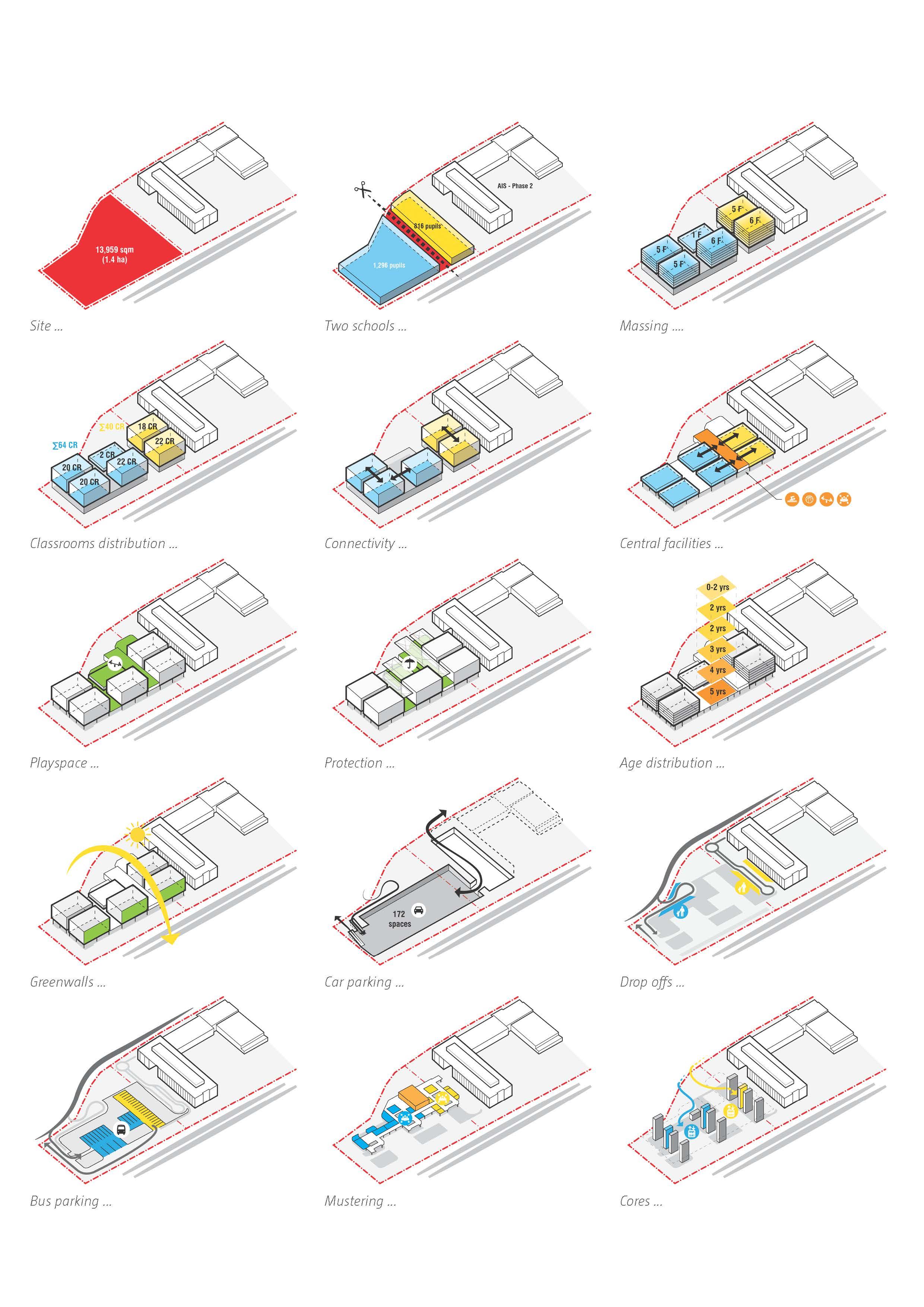 Component parts Bogle Architects}