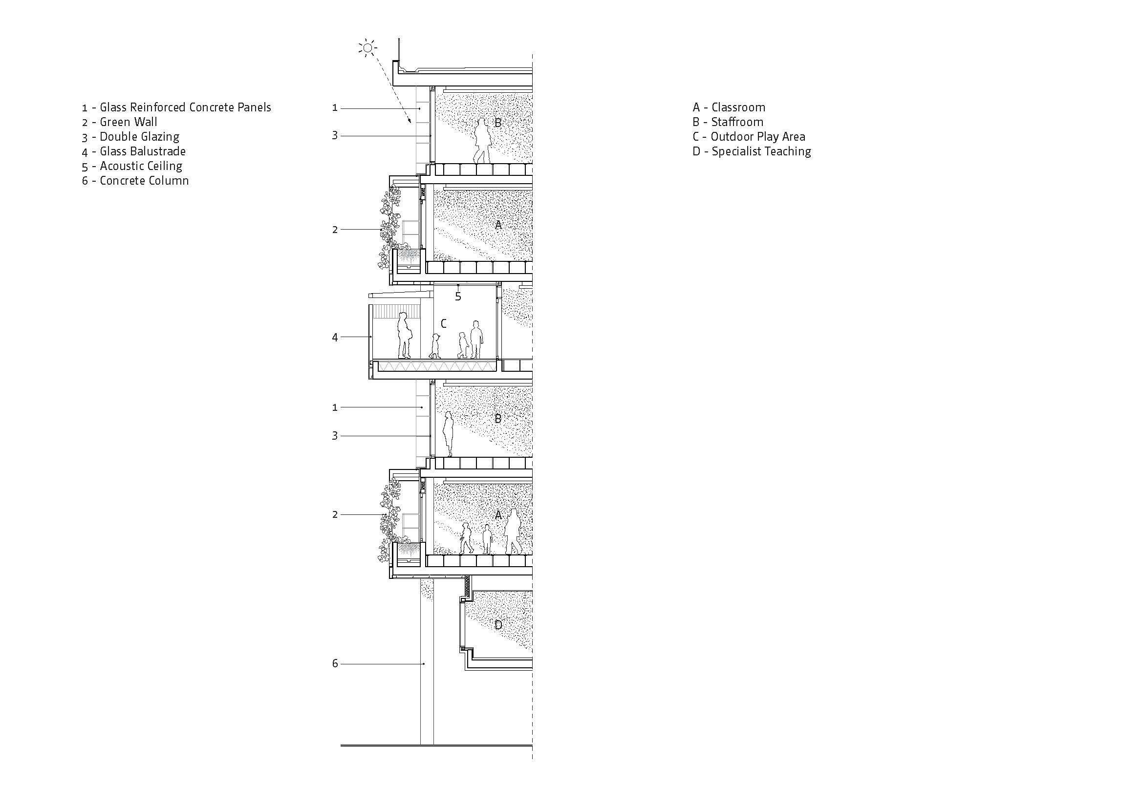Section detail Bogle Architects}